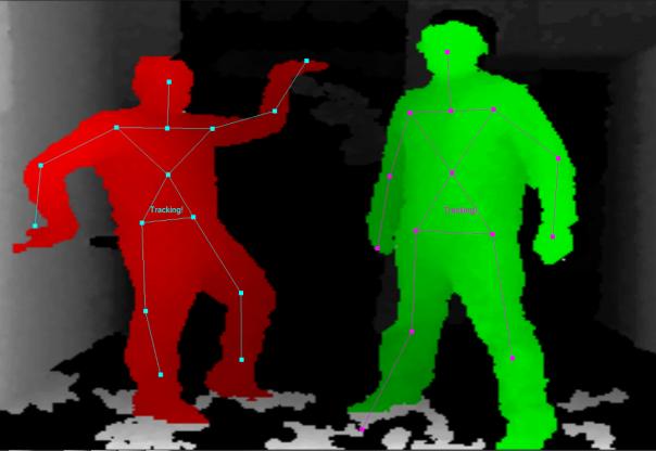 OpenNI Skeleton Tracking