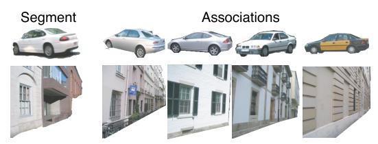 visual association